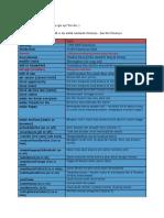 the sims 3.pdf
