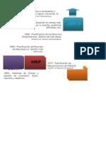 GDLP2 1.6 Mapa Mental