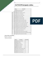 Introducción a SAP R-3-Principales Tablas