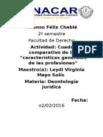 Cuadro Compararativo de Las Características de Las Profesiones de Deontología