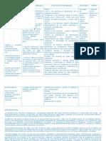 Plan de Febrero Ecosistemas 2016 MIRNA