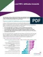 Public Media and MP Attitudes Toward Charity Campaigning