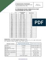 Dimensions Et Caractéristiques PVC