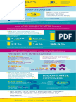 Aviva 2015 Results Infographic