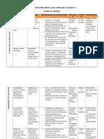 Plan Anual de Unidades de Ciencias Sociales