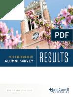 JCU 2015 Undergraduate Alumni Survey Results