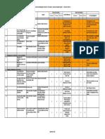 Environemental Management System - Risk Register - Aspect and Impacts Register