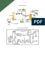 Procesos de Tratamiento de Gas DIAGRAMAS