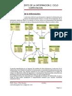 CLASE 2 Modelado Base de Datos