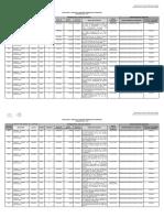 Donativos Otorgados 2012 a 2015 - Partida 48201