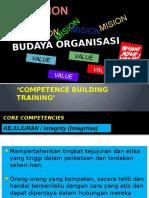 Bahan Latihan Tm-02 Manajemen Training
