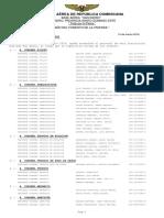 Lista de Ascenso FARD 2016