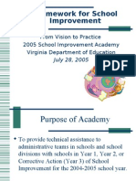 PROFESIONALISME GURU- FRAMEWORK FOR SCHOOL IMPROVEMENT