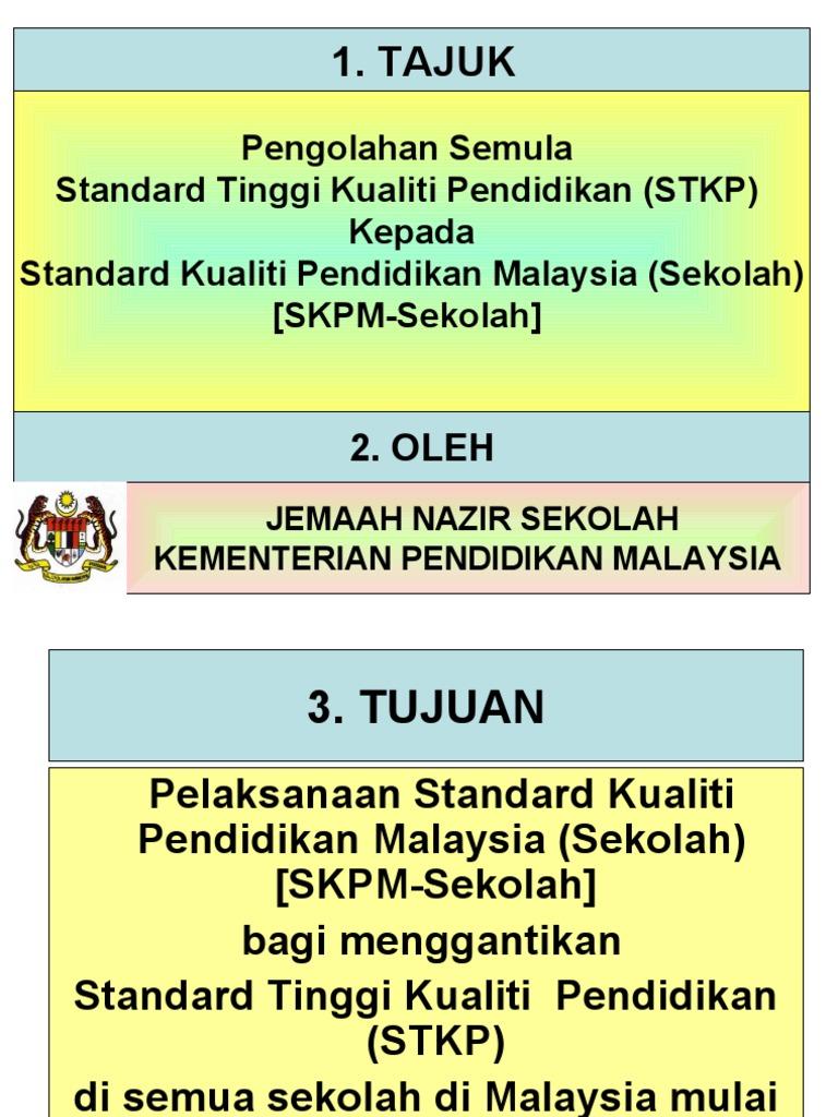 Profesionalisme Guru Penggubalan Standard Kualiti Pendidikan Malaysia