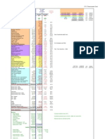 FY11 Fluvanna County Budget