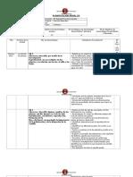 Planificación Anual de Ciencias 3º