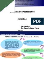 Gerencia Operaciones Tema 1