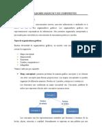 Organizadores Gráficos y Sus Componentes