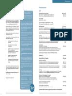 Præsentation Og Investeringsresumé