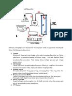 Perangkat Kromatogrfi Filtrasi Gel