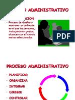 Proceso Adm Unidad 2,3,4,5,6,7
