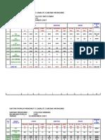 Daftar pemilih 2007 N  23 Bongawan (Lokaliti)