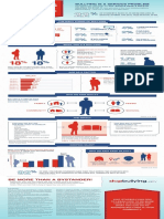 what-you-need-to-know-infographic