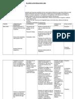 historiaplanificacion20121mediomarzoabril-120520084258-phpapp02