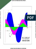 R C Waveform