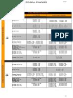 INFOSEC Standards - 100510