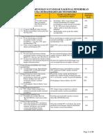 Analisis_8_Standar_Nasional_Pendidikan_S.pdf