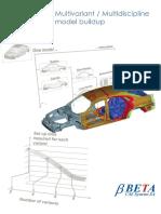 Multivariant Multidiscipline Ansa Modeling
