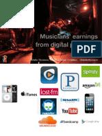 Musicians' earnings from digital platforms