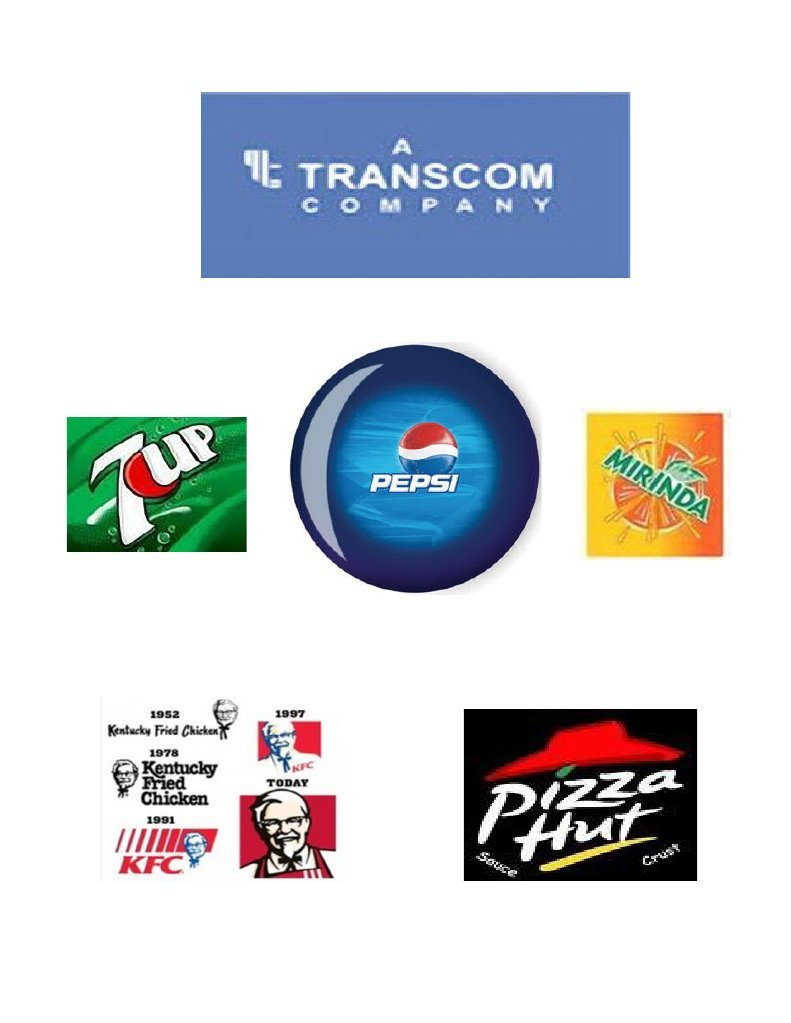 Transcom Beverage Ltd (TBL)