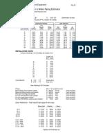 Pipeline Unit Cost Estimator May-08