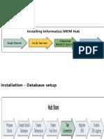 Informatica MDM Installation