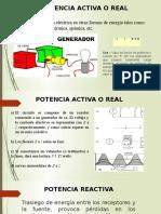 Potencial Real, Reactiva y Aparente