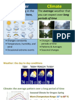 weather versus climate