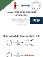 Reactividad de Compuestos Aromáticos