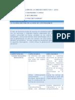 Planificación de La Unidad Didáctica i