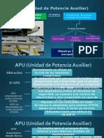 Alim APU y Sist Desc Y Carg Combustible
