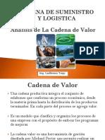 3 Clase Análisis de La Cadena de Valor