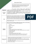 human impact project rubric15-16