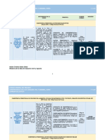 Cuadro Providencias Codigo General Del Proceso