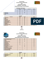 RESULTADOS INSTITUCIONALES ACUMULADOS 2 VALIDAS COPA ECU 2016
