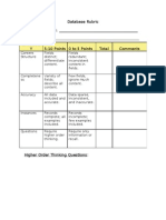 Database Rubric Assignments