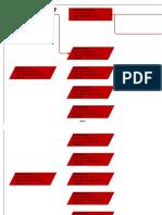 Network Diagram - Triadi Bagus Gumilar 121144034 (3-d4-Tppg)