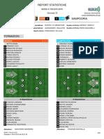 2015-16 Genoa Sampdoria Report
