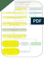 حالات نفسية و علاجها بهدي القرآن