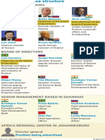 Brics governance structure